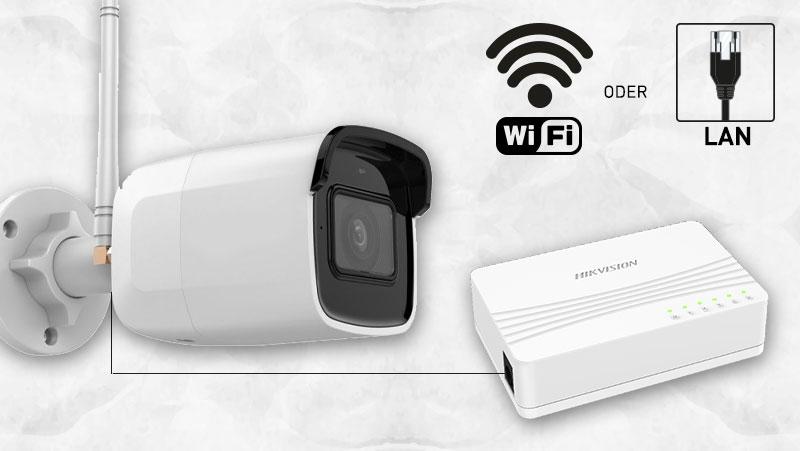 FAQ-IP-Netzwerk-WiFi-Wlan-LAN-Kabel-4k-hd-Kameras-Grafiken